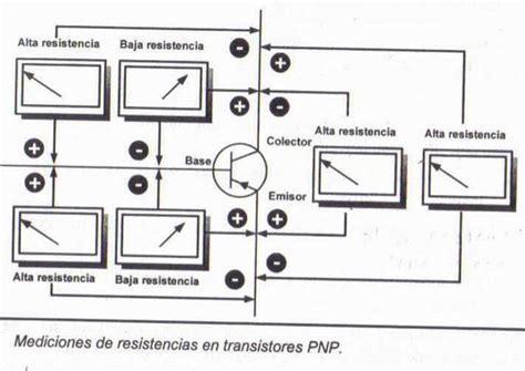 transistor mosfet como medir curso b 225 sico de electr 243 nica p 225 2 monografias