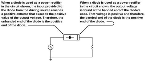 pin diode ieee which is the positive end of a diode dunn consultant ambertec p e p c ieee