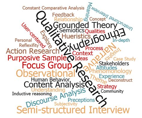 qualitative pattern definition qualitative research tools for participatory science