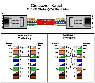 Kabel Ties Pengikat Segala Macam Keperluan segala macam artikel susunan kabel pada jaringan komputer