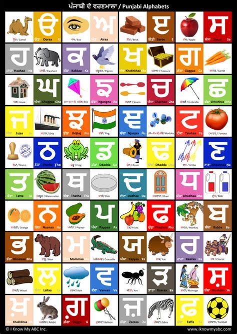 punjabi letter for in punjabi punjabi alphabet related keywords punjabi alphabet