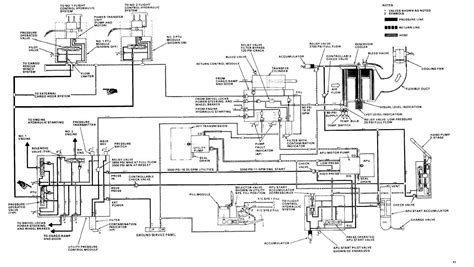 figure fo 3 hydraulic system schematic foldout 5 of 8 tm 9