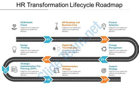 Hr Transformation Lifecycle Roadmap Presentation Powerpoint | hr transformation lifecycle roadmap presentation