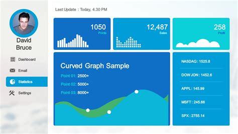 Creative Dashboard Ux Mockup Powerpoint Template Slidemodel Dashboard Powerpoint Template