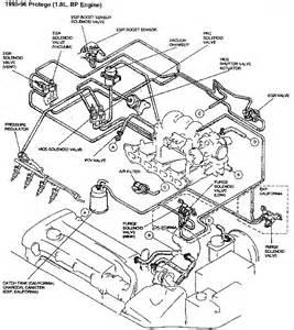 mazda mpv engine diagram car interior design
