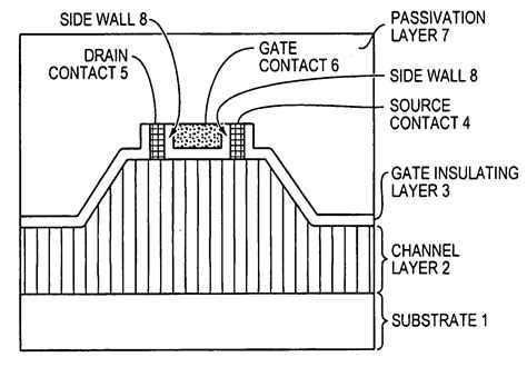 transistor gate insulator transistor gate side wall insulation silicon aluminum nitride 28 images patent us7544621