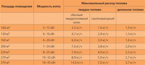 inertie seche ou fluide chambre sencys radiateur bain dhuile annonce artisan 224 sarcelles