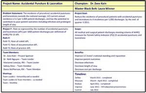 team charter template powerpoint project charter template 23 project charter six sigma