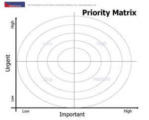 opticomp inc 187 priority matrix