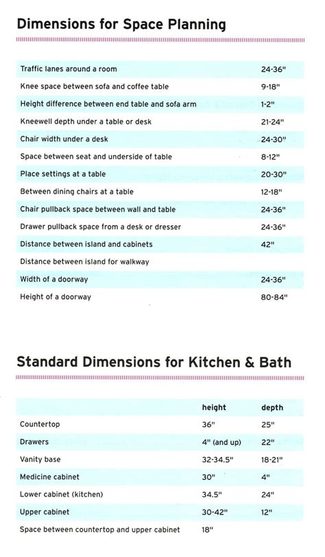 home design cheat sheet 221 best images about design ideas on pinterest ikea