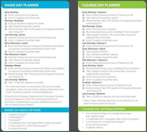 Isagenix Detox Schedule by 30 Days To A C Leaner Me Isagenix Wedding And Shake