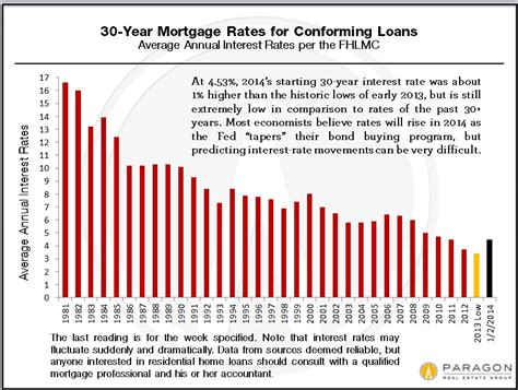 lic house loan interest rate lic housing loan rate of interest lic housing loan rate of interest 28 images lic housing