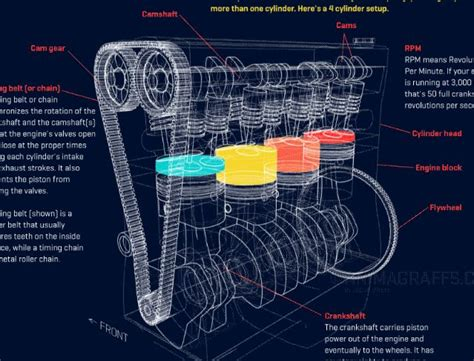 how does a car engine work u s news world report gif animation explains how a car engine works atc australia s toughest cars