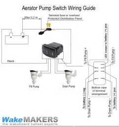 attwood automatic bilge wiring diagram wiring diagram and hernes