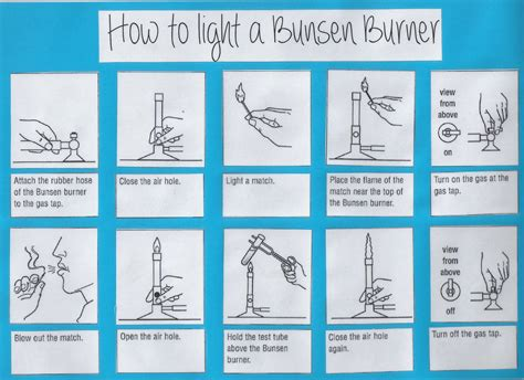 bunsen burner year 7 science