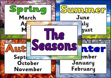 printable seasons poster free and low cost teaching resources posters to cover