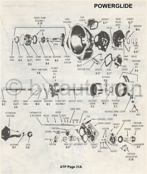 2 speed powerglide transmission diagram powerglide parts