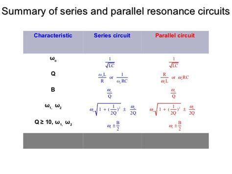 inductance series resistance engineering science lesson 9