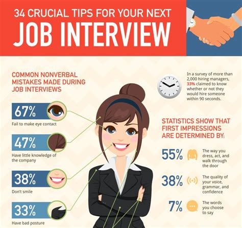 Jobs Resume Examples by Professional First Impression Tips Job Interview Advice