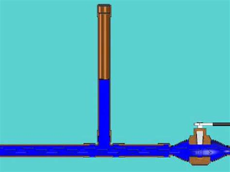 Air Chamber Plumbing by Sioux Chief Waterlogged Air Chamber Animation