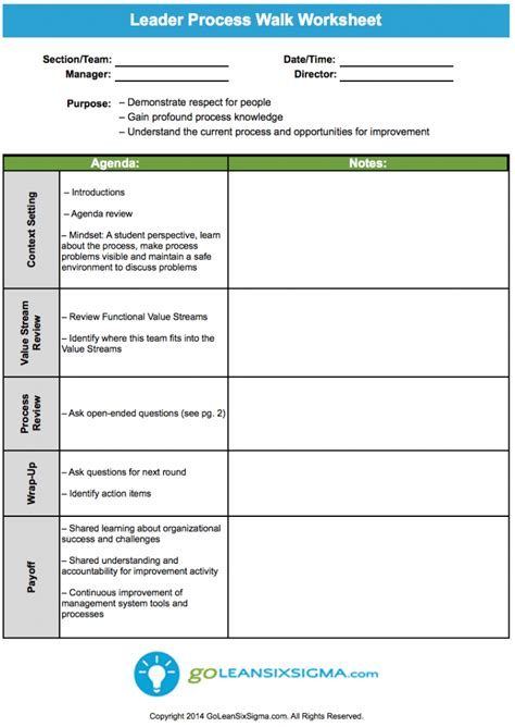 Leader Process Walk Worksheet Goleansixsigma Com Process Improvement Form Template