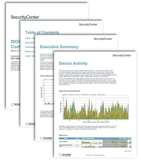 iso iec27000 continuous monitoring sc report template