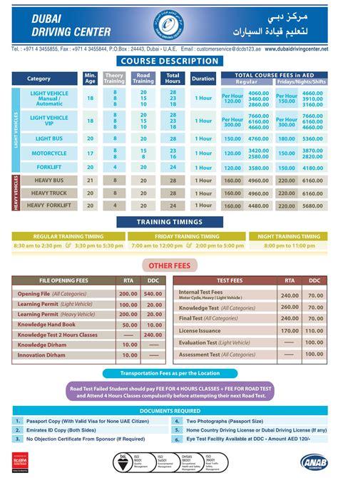 Bank Of Maharashtra Letterhead Noc Letter Certificate Maharashtra Council Use Generic Names Drugs Business