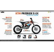 KTM Freeride E SX – Never Say
