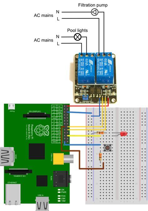 raspberry pi   plc pool automation project