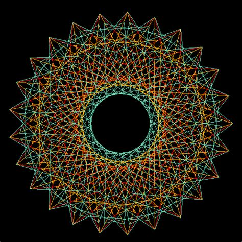 hypotrochoid spirograph pattern plotting the spirograph equations with gnuplot lg 133
