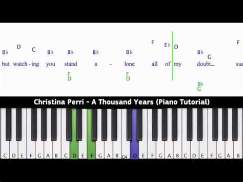 tutorial keyboard a thousand years piano piano chords with numbers piano chords at piano