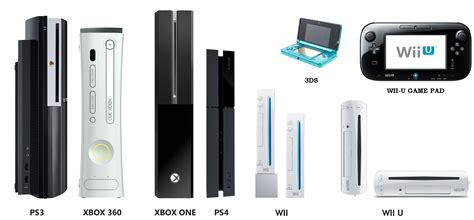 the wii console console repair for all consoles xbox xbox360 xboxone ps2