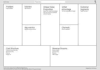 Business Model Canvas Tool And Template Online Tuzzit Lean Canvas Template