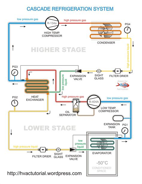 refrigeration basic refrigeration schematic