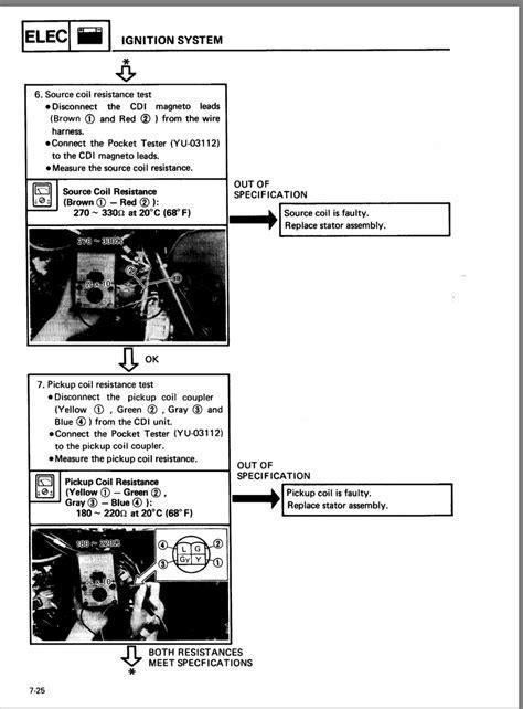 Yamaha Beartracker Cdi Wiring Color Code - Wiring Diagram