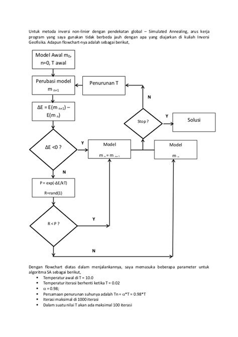simulated annealing flowchart simulated annealing flowchart 28 images 模拟退火算法 sa