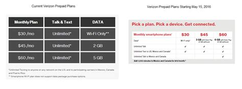 Verizon Home Phone Service Plans | verizon home phone international calling plans house