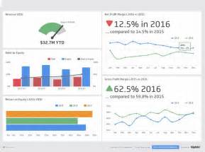 executive dashboard templates 25 best ideas about executive dashboard on