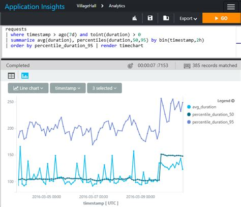 using app insights analytics query language to make better web application performance monitoring azure application