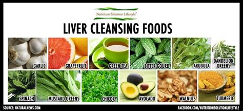 Intermittent Fasting Liver Detox by Liver Cleanse