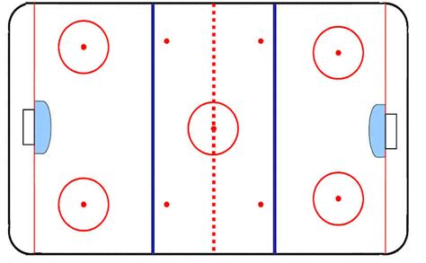 hockey rink diagrams hockey rink diagram practice plan