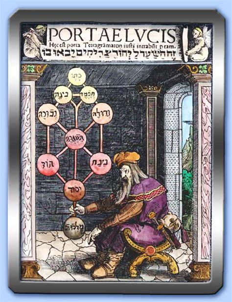 cosa insegna la kabbalah