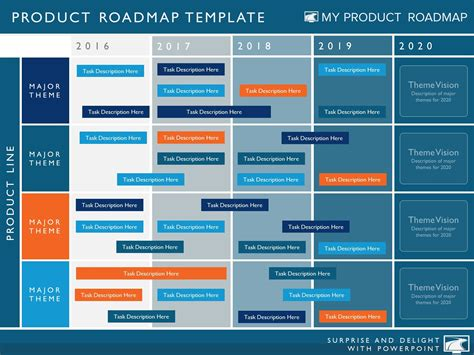 Five Phase Agile Software Timeline Roadmap Powerpoint Diagram Agile Roadmap Template