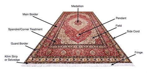 Get A Rug Appraisal Or Valuation For Free Rug Appraisers Rug Appraisal