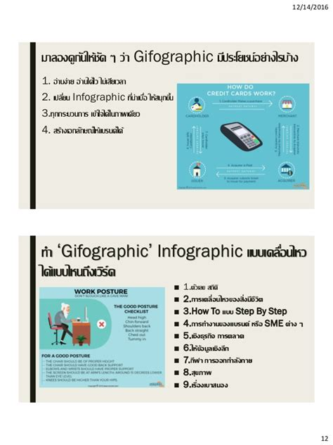 live layout quizlet หล กส ตร gifographic