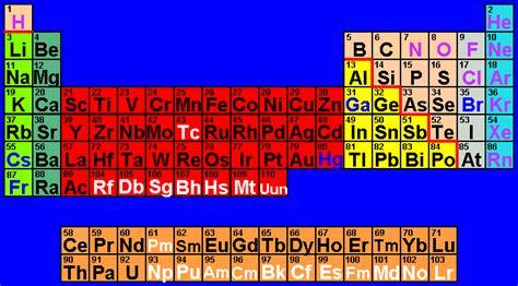 stagno tavola periodica gli elementi chimici i composti e le molecole science