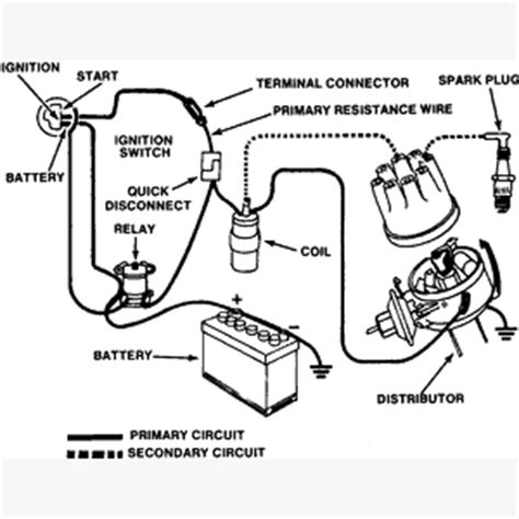 how the ignition system works automotive and motorcycle