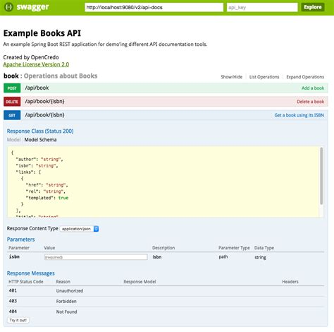 rest api documentation template documenting rest apis a tooling review opencredo