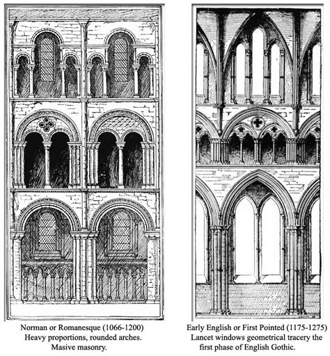 english architectural styles 17 best images about architectural syles on pinterest