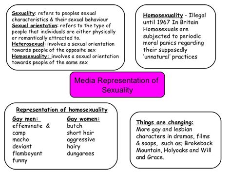 Masculinity As Homophobia Essay by Sociologyexchange Co Uk Shared Resource